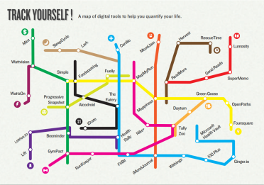 Track-Yourself-Subway-Map